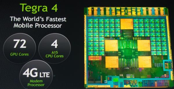 Processador NVIDIA Tegra 4 tem testes de desempenho arrasadores
