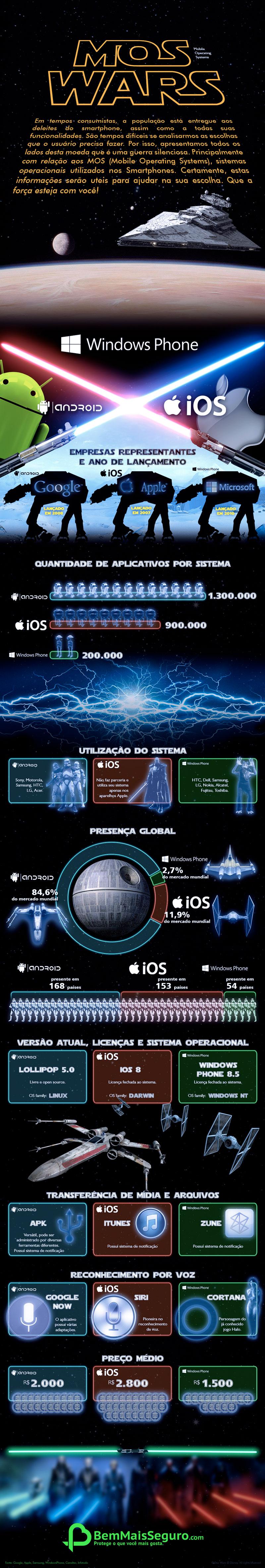 20141110_infografico_bms_v05