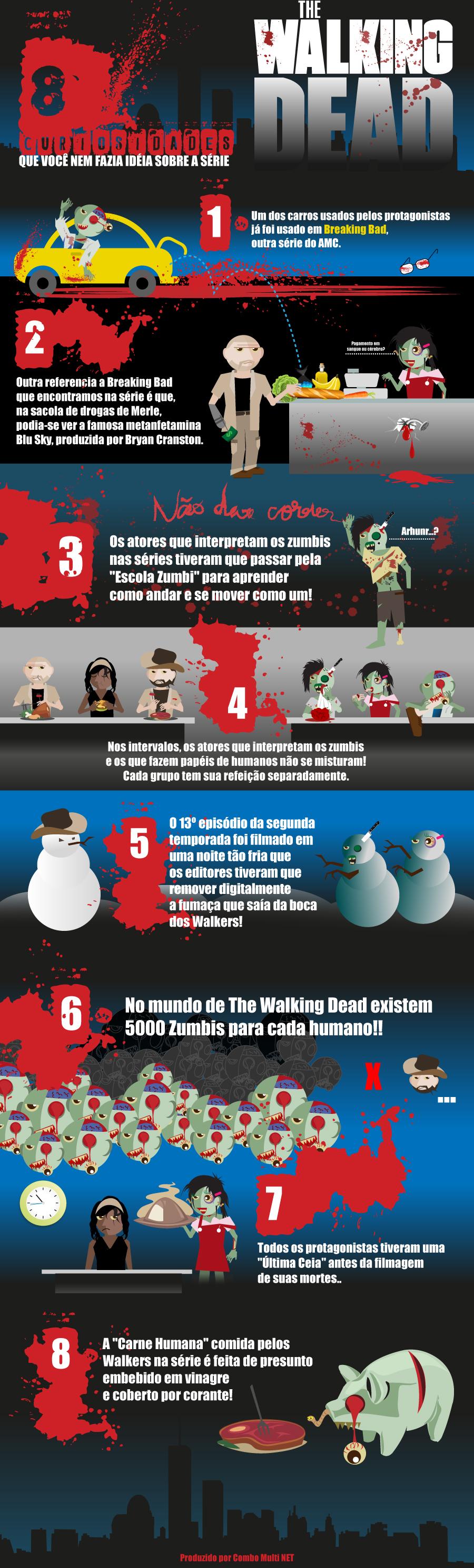 Infográfico_WalkingDead_900x2973px